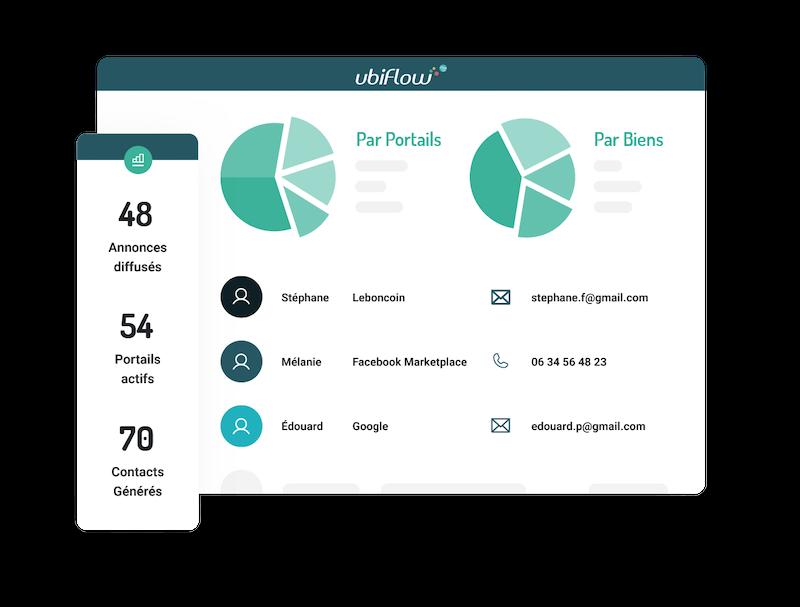 Illustration espace client ubiflow pour la gestion des contacts, espaces de travail et statistiques